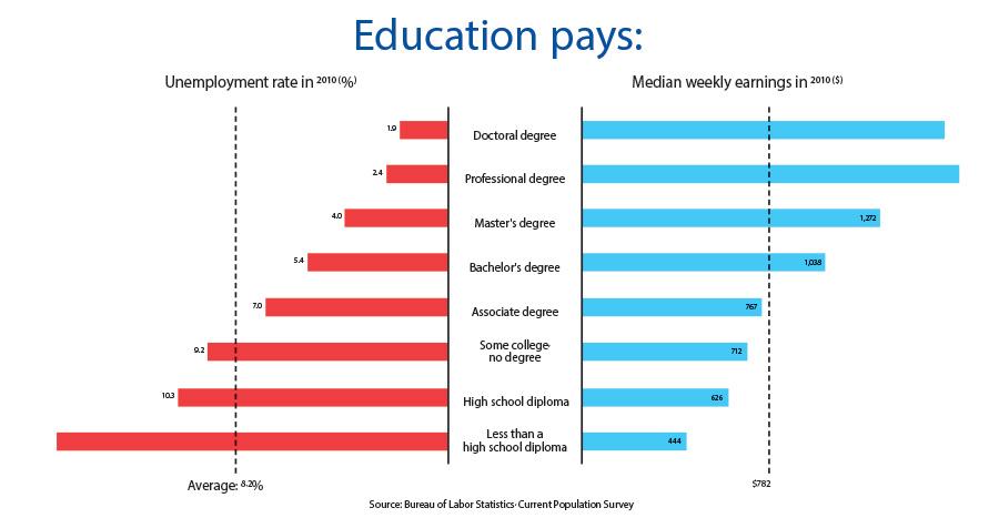 educationstat
